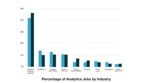 Data Analytics Training in Chennai